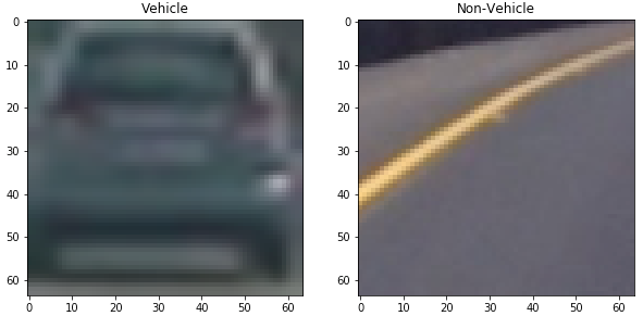 Vehicle and non-vehicle images